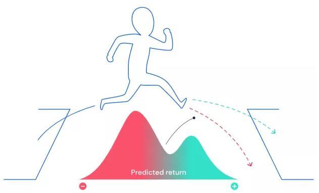 DeepMind研究表明,大脑使用与AI类似的分布奖励机